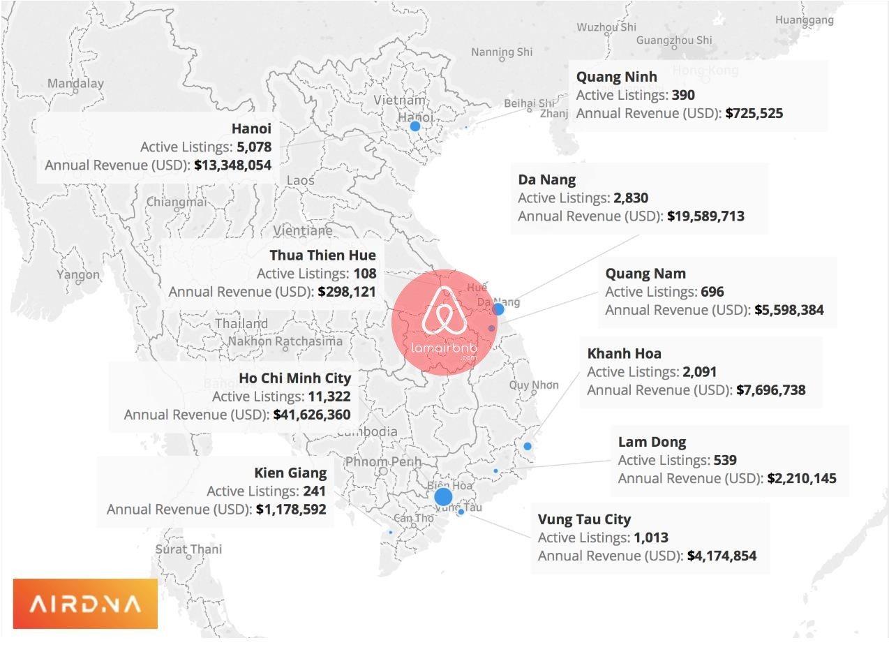 Doanh thu homestay tại các tỉnh thành phố lớn - Nguồn : Airdna
